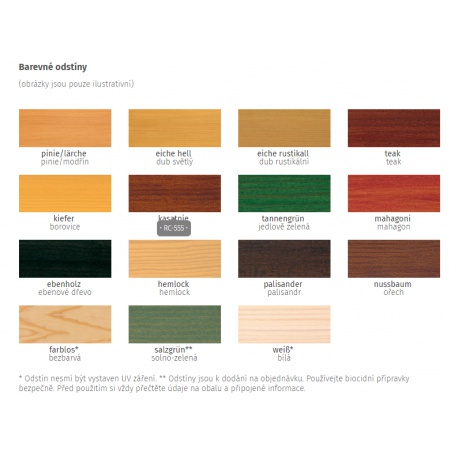 Impregnace pro textil