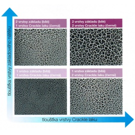 Motip Industry sprej RAL základ šedý 500 ml\n